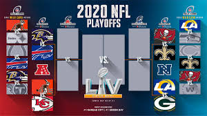 Ronda Divisional Playoffs